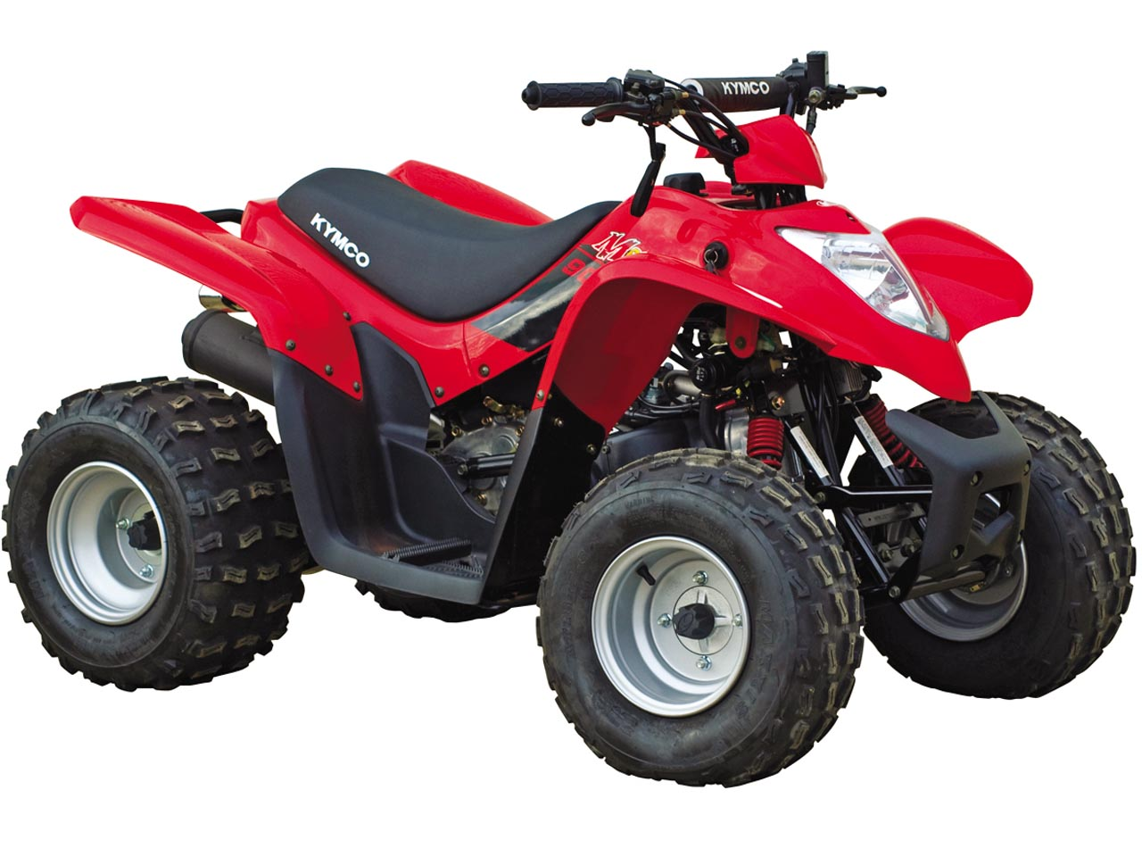 Youth Quad Round Up - Mini Quad Buyer's Guide | ATV Illustrated