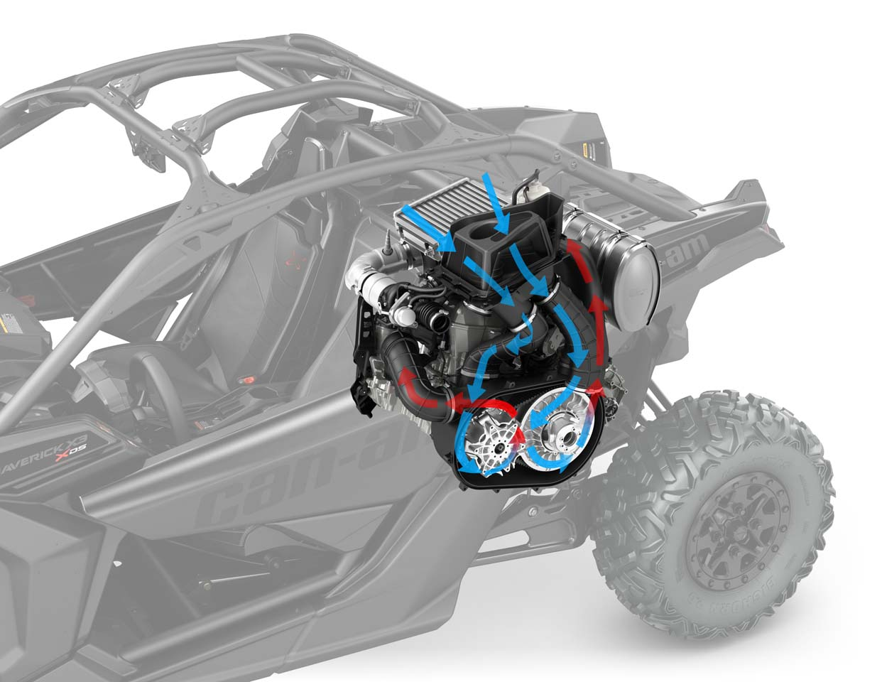Brp Sets The Standard In Performance Side By Side Vehicles
