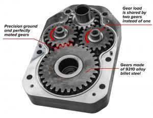 gearrotationgraphic2.jpg