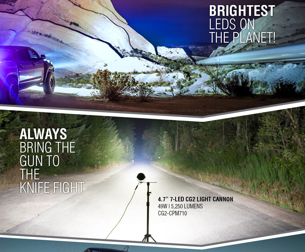 Awesome Defy The Darkness With Vision X Cg2 Led Light Cannon Series Atv Wiring 101 Akebwellnesstrialsorg